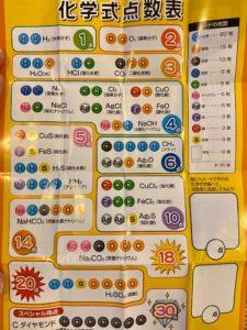 原子モデルカードゲーム